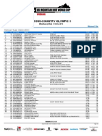XCO WE Results (1)