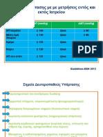 Guidelines ESH 2013