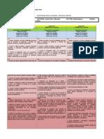 Planificacion anual 4 medio diferenciado Matematica.docx