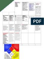 Ficha de Examen Seguridad Industrial