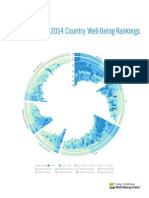 Gallup-Healthways State of Global Well-Being 2014 Country Rankings