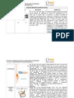 Sitios de Presentacion en Linea