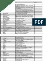 List of Orthopedic Books