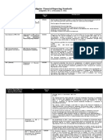 Philippine Financial Reporting Standard1