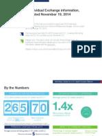 McKinsey 2015 Individual Rate Filings