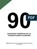 90 propuestas y un pacto ciudadano por la movilidad sostenible de ALICANTE