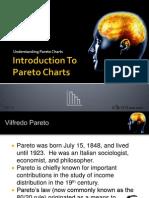 Basic Pareto Chart Presentation