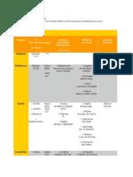 Cronología Bíblica___ (2).pdf