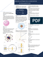 Química 01 - Modelos atômics