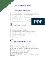 Temari1MossosMossos.pdf