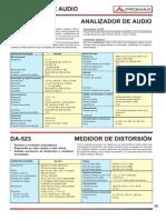 Medidor de Distorsion AA930