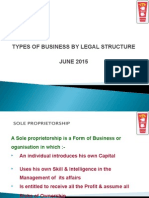 Types of Business by Legal Ownership