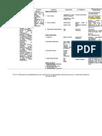 Matriz de Consistencia,deshidratado por liofilizacion de aguaymanto