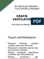Grafik Ventilator