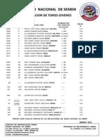 listatorosmarzo2015.pdf