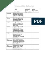 ETEC 590 EPortfolio Assessment Rubric