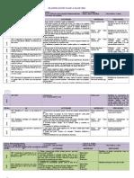 Plaficicación clase a clase 2MA-B.docx