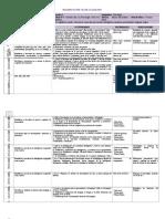 Planificación clase a clase Terceros medios Psicología.docx
