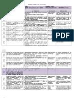 Planificación clase a clase_Primero medio B.docx