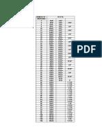 Diametros Del Estrangulador