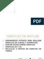 Gráficas en Matlab