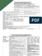 Plan de Clases Del Tercer Período de Física Grado 11, Año 2015