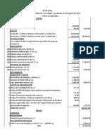 Ejemplo Resuelto Inventario