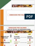 IV Direccion Por Valores