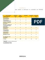 CUADROS-ESTADISTICOS (1)