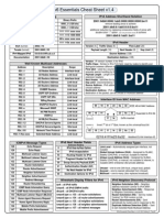 IPv6 Essentials Cheat Sheet