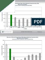 CryoStor Biopreservation Efficacy