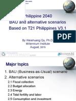 Philippine 2040 BAU