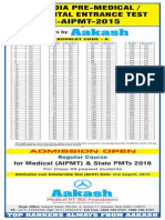 AIPMT 2015 Code a Answer Key