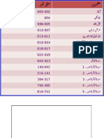 Tafseer Surah Baqra.pdf