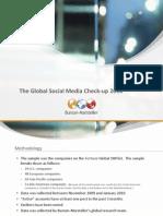 Las empresas en las redes sociales - Relevamiento