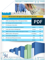 BSchools Salary Survey Report 2012