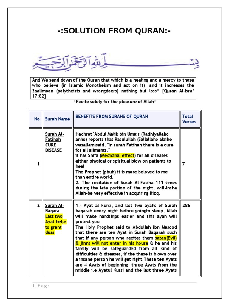 Quran Solution | Medieval Arabic Texts | Islamic Texts