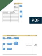 Organizacion y Metodos Datos