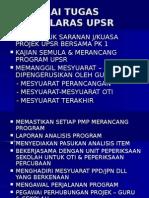6231270 Senarai Tugas Penyelaras Upsr Mohd Anuar
