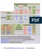 Tabela Resumo Canais e Pontos