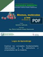 Sesión 02 - Átomos, Moléculas y Iones