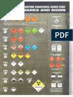 IMDG Code Levels of CLASS.pdf