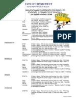 2015-2016 Immunization School Requirements