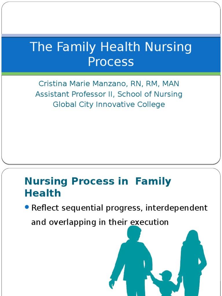 The+Family+Health+Nursing+Process | Nursing | Health Care