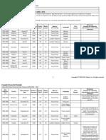 World Poll Dataset Details 062615