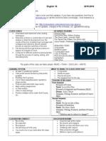 english 10 syllabus & book order form 2015-2016