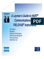 Guide to HART Communications With FIELDVUE Instruments