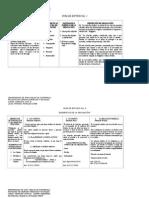 Material Derecho de Obligaciones civil3