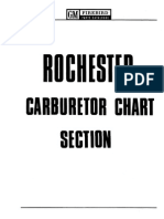 Rochester Carb Parts Chartu