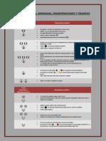 Tablas VENTAJAS DESVENTAJASDESESPERACION Y TRIUNFOS COLOR-2.pdf